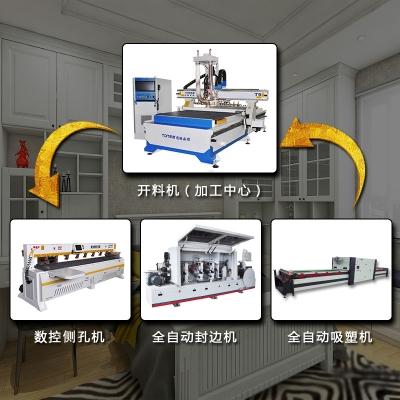 做板式家具为什么要买数控开料机?